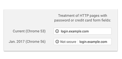 politiche-google-certificati-di-sicurezza
