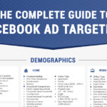 La guida completa al Targeting per le Facebook Ads