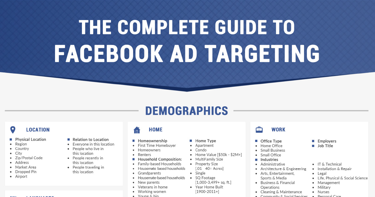 Scarica gratis la guida pdf al target delle campagne su Facebook
