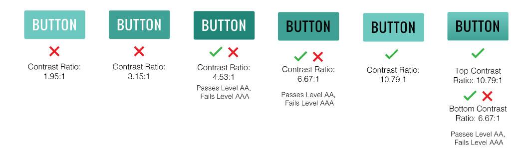 colori nel web design - pulsanti accessibili