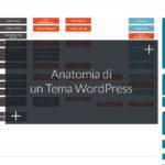 Anatomia di un Tema WordPress